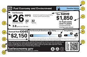New Federal MPG Gas sticker
